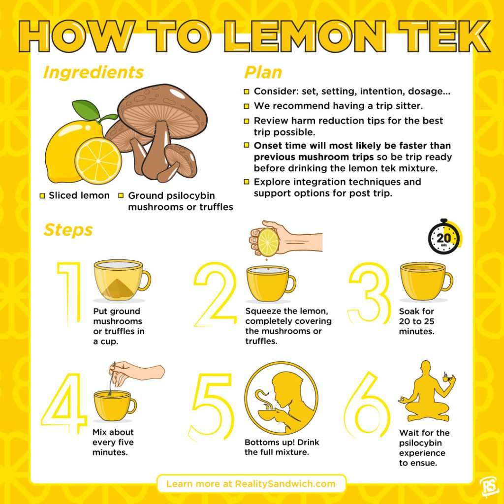 How to lemon tek